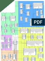 Prestashop database