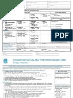 Insulin Titration Insulin Prescription