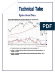 Rydex Report for 9.12.11