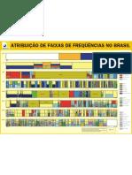 Tabela_de_Atribuio_de_Faixas_de_Freqncias_no_Brasil