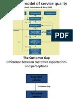 gap model