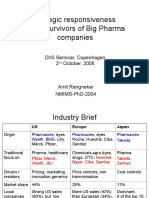 Global Pharma Strategy
