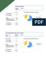 10º A e B_Análise estatística teste