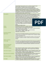 Glossario_de_Agricultura