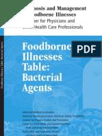 2004 Food Table Bact