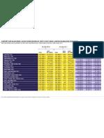 Le prix des maisons dans 20 villes de banlieue parisienne