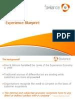 What is Blueprint Nov08