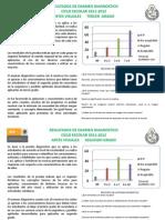 Result a Dos de Examen Diagnostico Artes Visuales III y II