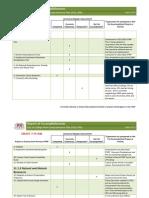 College Park GA Comp Plan, Short Term Work Program