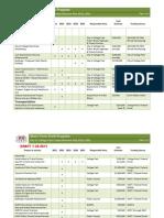 College Park Comp Plan - Short Term Work Program