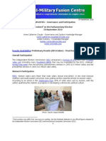 Factsheet on the 2010 Parliamentary Election in Afghanistan