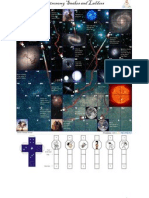 Unawe Astronomy Snakes and Ladders