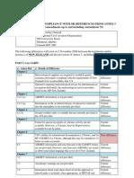 Annex 3 Amdt 74 Difs