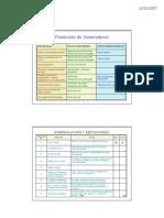nomenclatura funcion protecciones