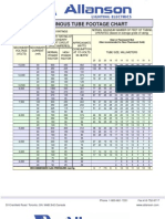 PartsForSigns.com | Allanson Luminous Tube Footage Chart