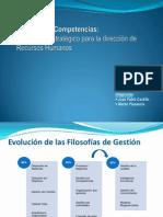 Gestion Por Competencias - Modelo Estrategico de Dir. de RRHH