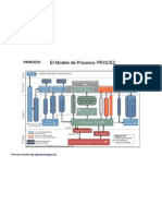 ModelodeProcesosPRINCE2