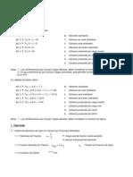 Formulario IOC2009 Diseño Estructural