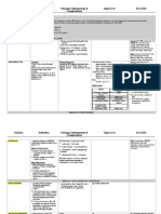 7375095 DDx Gastrointestinal Disorders Chart