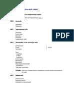 CIE10 Diseases of Oral Cavity
