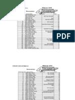 SDC 7.Lauf Aichwald Ergebnisse