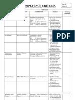 Comoitency Criteria.new -2011