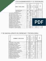 Lista Alumnos 1º B - Bach