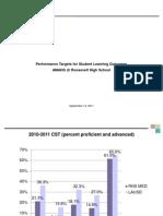 2011 Data Presentation 09.13