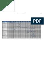 Cronograma Elecciones Egresados USB-1