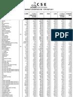 Price List-13092011