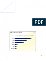 Tarrance Group Poll and Analysis