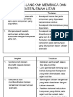 langkah-langkah membaca dan menterjemah litar