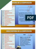 Historia de Las PCs