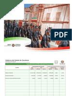 Avance de Gestión Financiera 2011 12 Educación