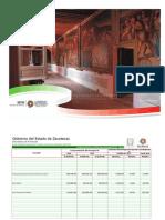 Avance de Gestión Financiera 2011 13 Salud