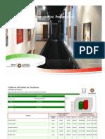 Avance de Gestión Financiera 2011 17 Avance Programático Presupuestal