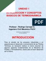 UNIDAD 1 CONCEPTOS BASICOS DE TERMODINÁMICA.