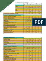 Plan anual de trabajo en prootorias de salud