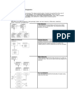How to Draw Uml Diagrams