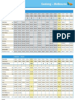 Vline Timetable