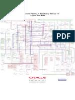 Advanced Planning ERD
