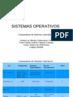 Actividad 1 Sistemas Oerativos