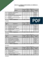 Plan de Estudios Farmacia 2008