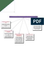 Metodos Para La Accion Practica en Distintos Contextos