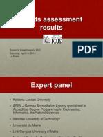 ANQA Expert panel Evaluation