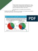 ipsos poll2