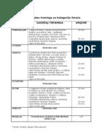 Nedeljni plan treninga za kategoriju limača novo