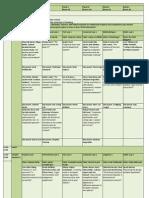 EALE Programme