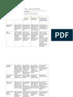 LRP Rubric_oral Presentation