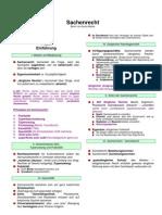 02 ABGB; Sachenrecht Kompakt - Grundlagen